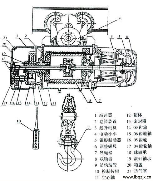 以下是劲豹牌钢丝绳电动葫芦产品结构图      本信息来源于网